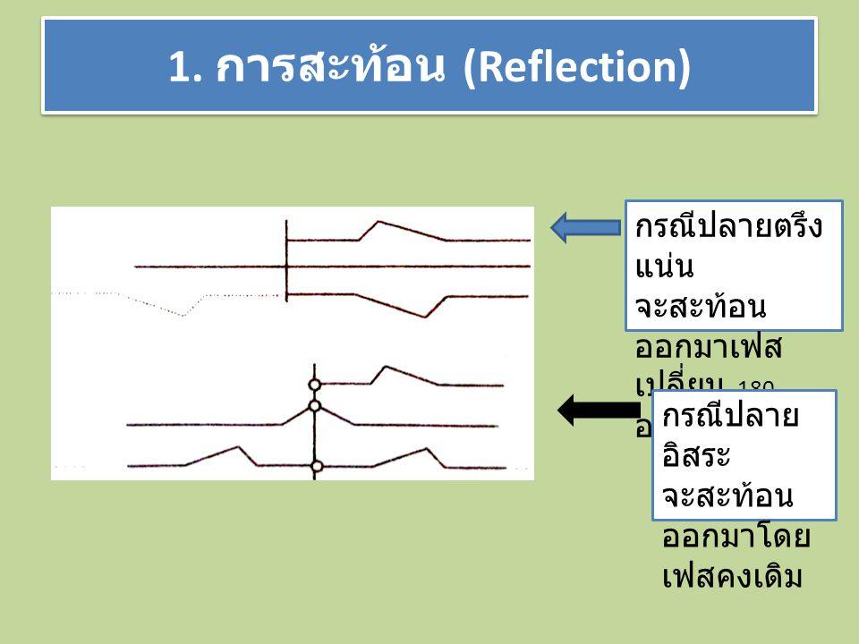 1. การสะท้อน (Reflection) กรณีปลายตรึง แน่น จะสะท้อน ออกมาเฟส เปลี่ยน 180 องศา กรณีปลาย อิสระ จะสะท้อน ออกมาโดย เฟสคงเดิม