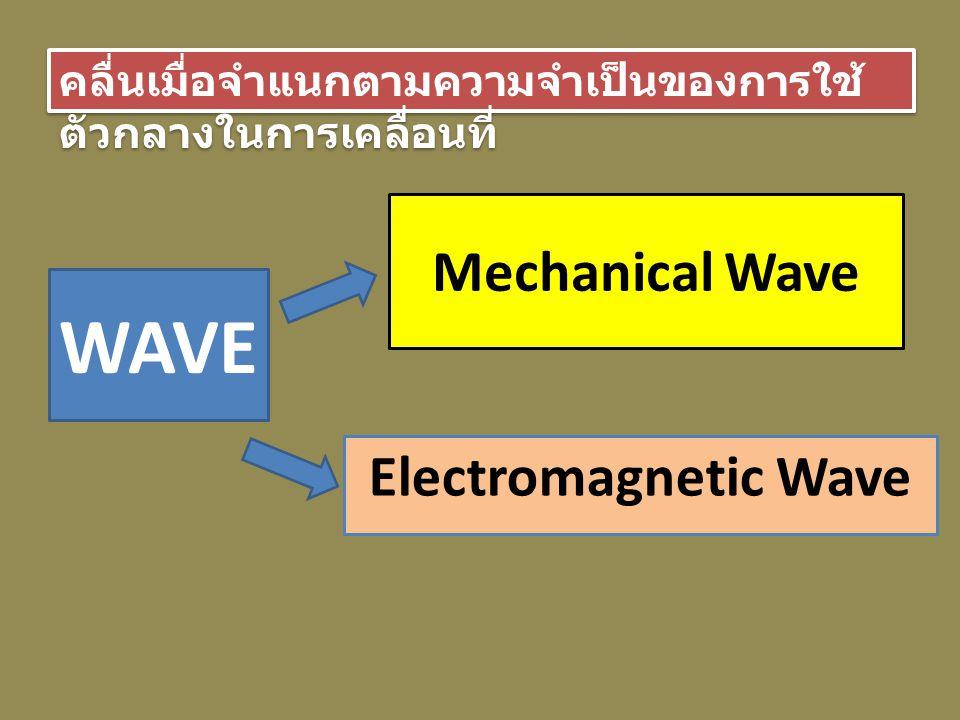 Mechanical Wave Electromagnetic Wave WAVE คลื่นเมื่อจำแนกตามความจำเป็นของการใช้ ตัวกลางในการเคลื่อนที่