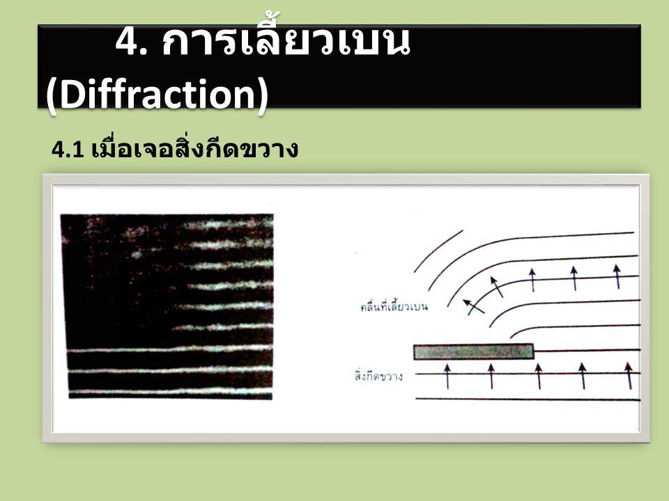 4. การเลี้ยวเบน (Diffraction) 4.1 เมื่อเจอสิ่งกีดขวาง