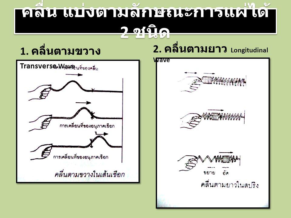 คลื่น แบ่งตามลักษณะการแผ่ได้ 2 ชนิด 1. คลื่นตามขวาง Transverse Wave 2. คลื่นตามยาว Longitudinal Wave