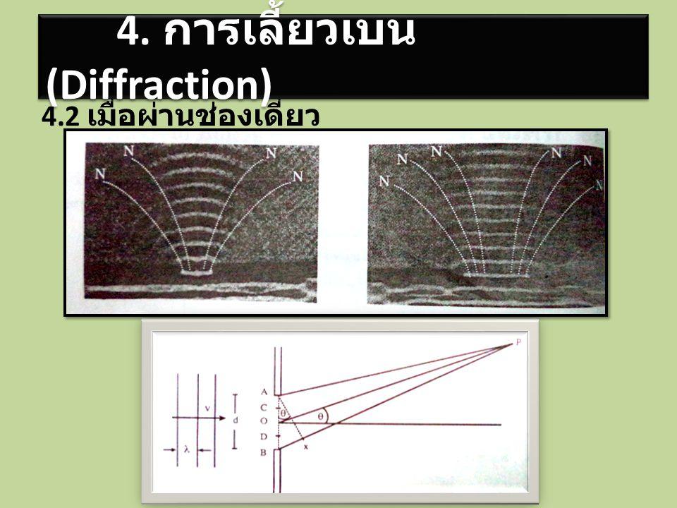 4.2 เมื่อผ่านช่องเดี่ยว 4. การเลี้ยวเบน (Diffraction)