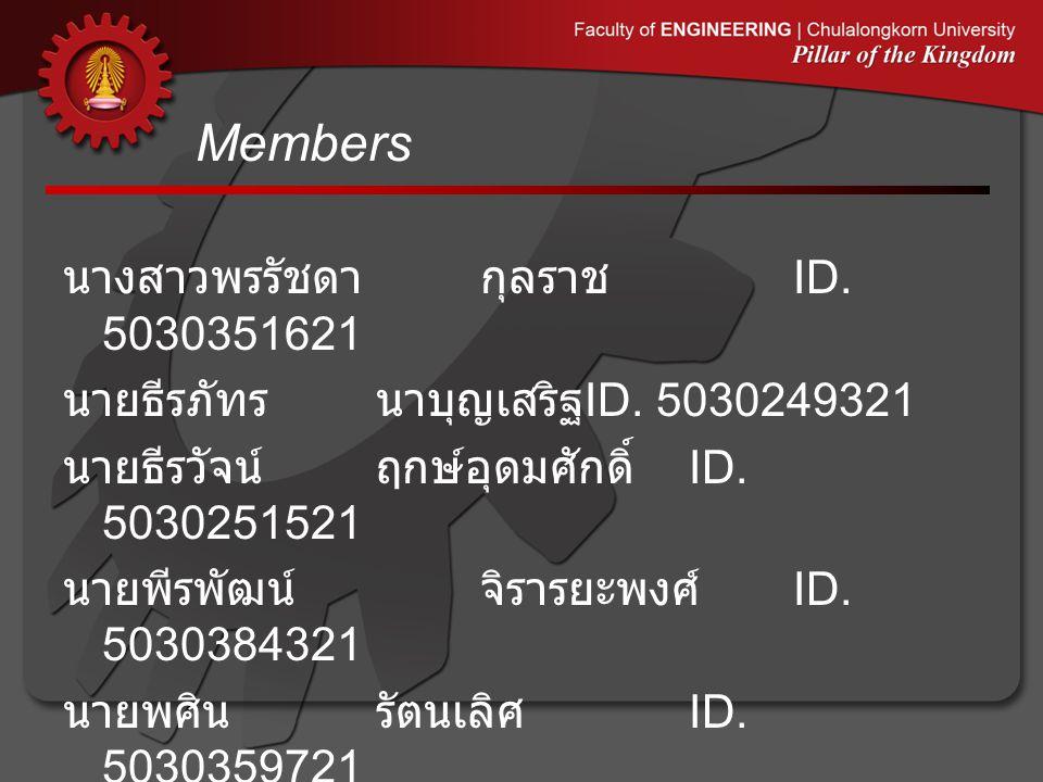 Members นางสาวพรรัชดากุลราช ID. 5030351621 นายธีรภัทรนาบุญเสริฐ ID. 5030249321 นายธีรวัจน์ฤกษ์อุดมศักดิ์ ID. 5030251521 นายพีรพัฒน์จิรารยะพงศ์ ID. 503