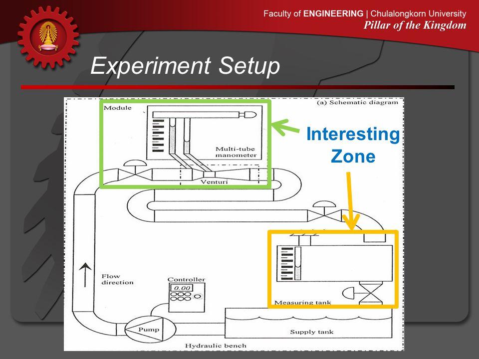 Experiment Setup •Experimental Instruments