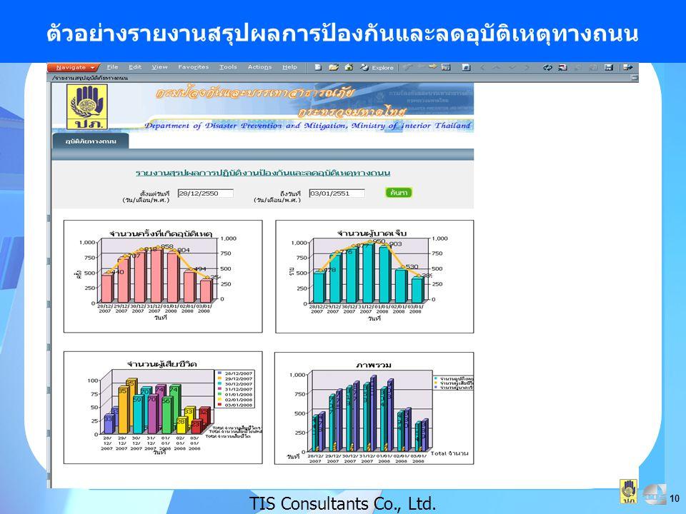 10 ตัวอย่างรายงานสรุปผลการป้องกันและลดอุบัติเหตุทางถนน TIS Consultants Co., Ltd.
