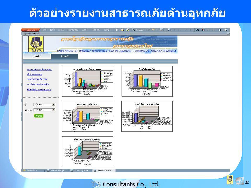 22 ตัวอย่างรายงานสาธารณภัยด้านอุทกภัย TIS Consultants Co., Ltd.