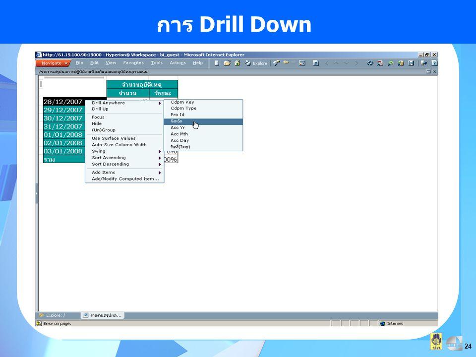 24 การ Drill Down