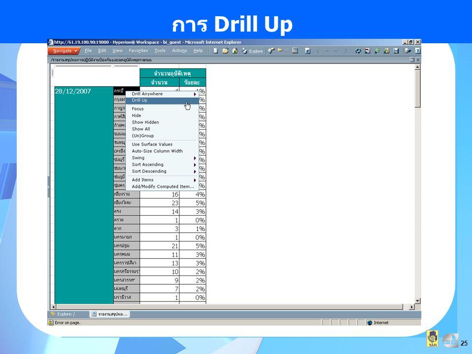 25 การ Drill Up