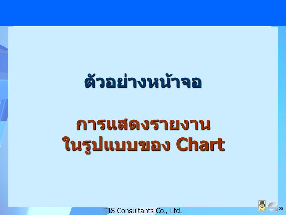 29 TIS Consultants Co., Ltd. ตัวอย่างหน้าจอการแสดงรายงาน ในรูปแบบของ Chart