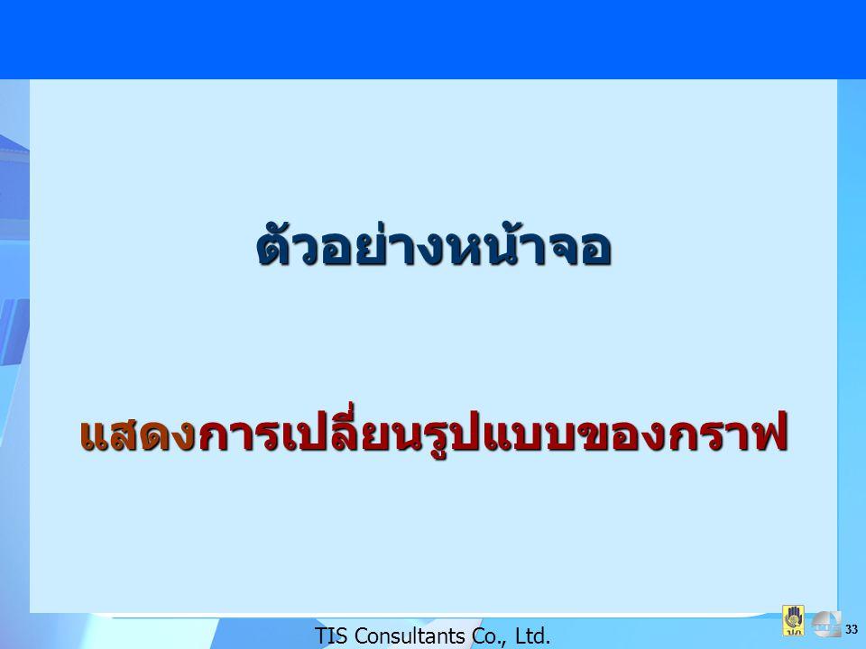 33 TIS Consultants Co., Ltd. ตัวอย่างหน้าจอ แสดงการเปลี่ยนรูปแบบของกราฟ