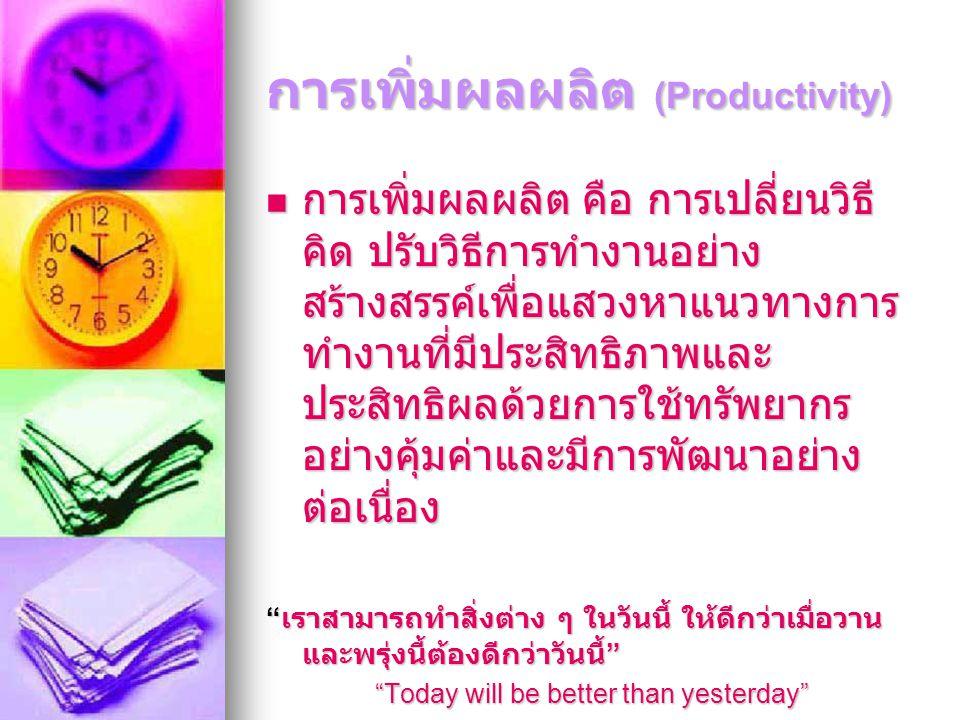การเพิ่มผลผลิต (Productivity)  การเพิ่มผลผลิต คือ การเปลี่ยนวิธี คิด ปรับวิธีการทำงานอย่าง สร้างสรรค์เพื่อแสวงหาแนวทางการ ทำงานที่มีประสิทธิภาพและ ปร