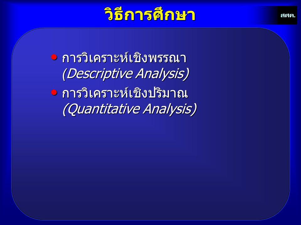 วิธีการศึกษา • การวิเคราะห์เชิงพรรณา (Descriptive Analysis) • การวิเคราะห์เชิงปริมาณ (Quantitative Analysis)