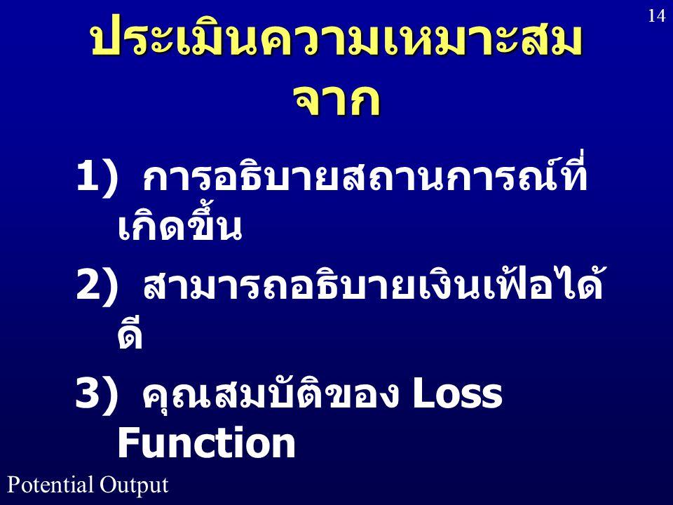 Potential Output 14 ประเมินความเหมาะสม จาก 1) การอธิบายสถานการณ์ที่ เกิดขึ้น 2) สามารถอธิบายเงินเฟ้อได้ ดี 3) คุณสมบัติของ Loss Function