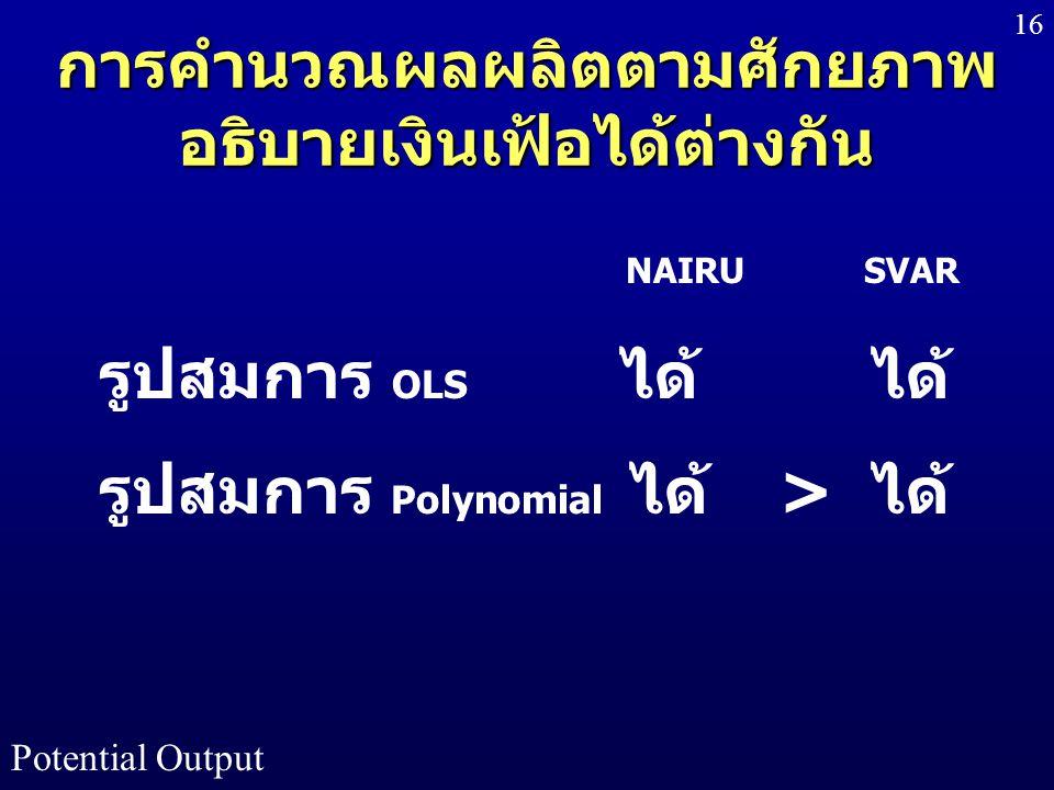 Potential Output 16 การคำนวณผลผลิตตามศักยภาพ อธิบายเงินเฟ้อได้ต่างกัน NAIRUSVAR รูปสมการ OLS ได้ได้ รูปสมการ Polynomial ได้ > ได้