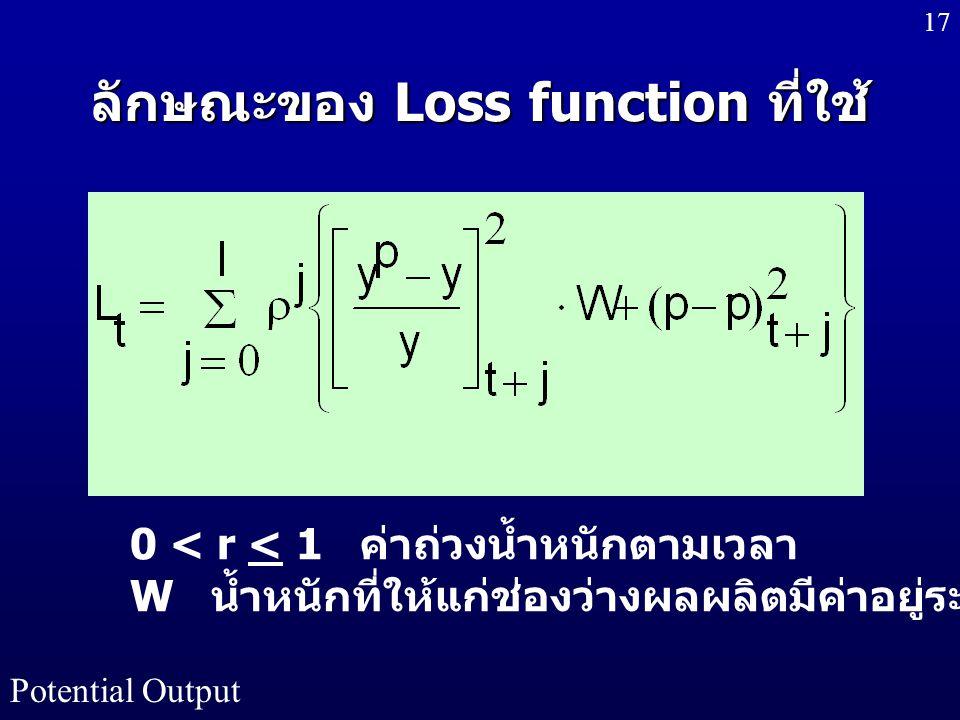 Potential Output 17 ลักษณะของ Loss function ที่ใช้ 0 < r < 1 ค่าถ่วงน้ำหนักตามเวลา W น้ำหนักที่ให้แก่ช่องว่างผลผลิตมีค่าอยู่ระหว่าง 0.5 ถึง 1