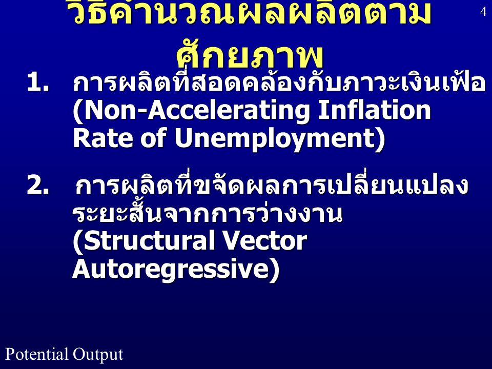 Potential Output 4 วิธีคำนวณผลผลิตตาม ศักยภาพ 1. การผลิตที่สอดคล้องกับภาวะเงินเฟ้อ (Non-Accelerating Inflation Rate of Unemployment) 2. การผลิตที่ขจัด