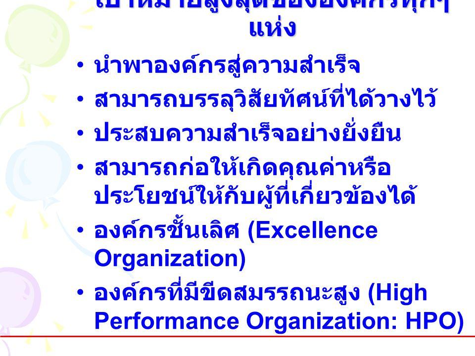 เป้าหมายสูงสุดขององค์กรทุกๆ แห่ง • นำพาองค์กรสู่ความสำเร็จ • สามารถบรรลุวิสัยทัศน์ที่ได้วางไว้ • ประสบความสำเร็จอย่างยั่งยืน • สามารถก่อให้เกิดคุณค่าห