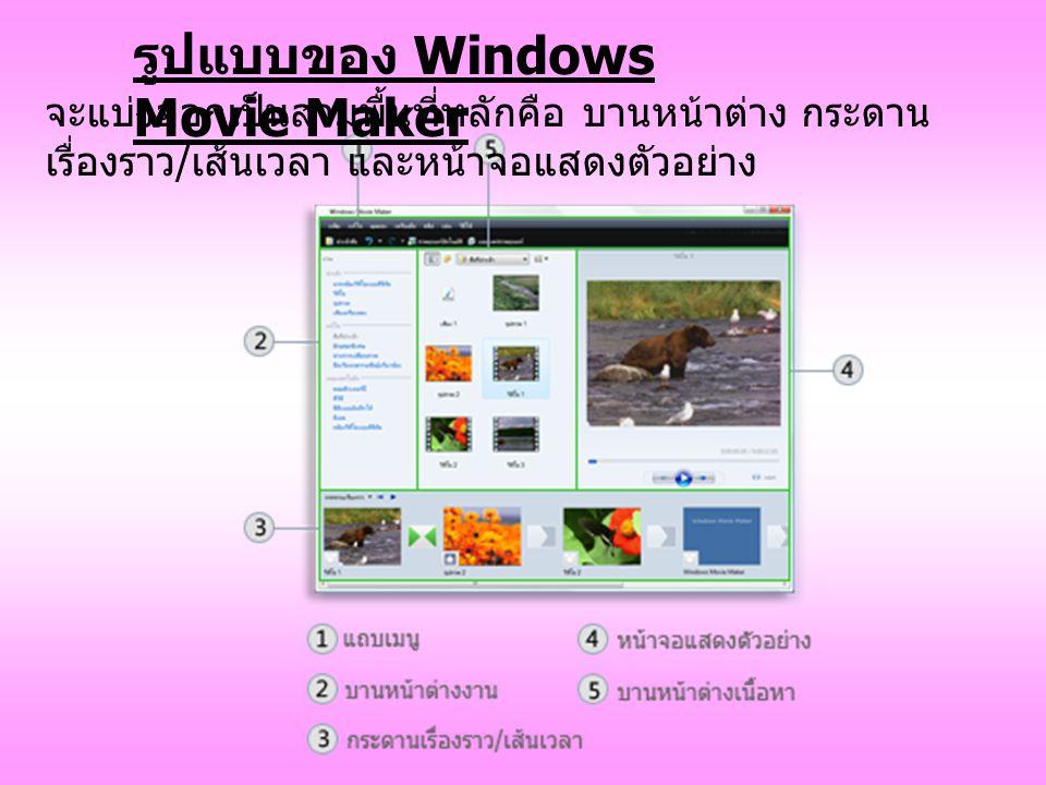 รูปแบบของ Windows Movie Maker จะแบ่งออกเป็นสามพื้นที่หลักคือ บานหน้าต่าง กระดาน เรื่องราว / เส้นเวลา และหน้าจอแสดงตัวอย่าง
