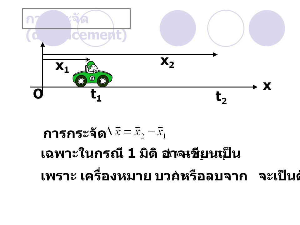 การกระจัด (displacement) O t1t1 t2t2 x1x1 x2x2 x การกระจัด เฉพาะในกรณี 1 มิติ อาจเขียนเป็น เพราะ เครื่องหมาย บวกหรือลบจาก จะเป็นตัวบ่งบอกทิศทาง