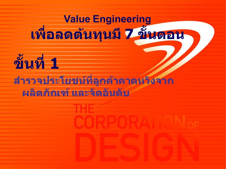 ขั้นที่ 1 สำรวจประโยชน์ที่ลูกค้าคาดหวังจาก ผลิตภัณฑ์ และจัดอันดับ Value Engineering เพื่อลดต้นทุนมี 7 ขั้นตอน