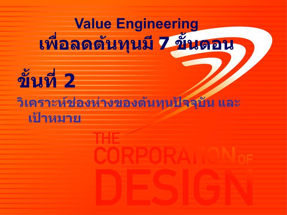 ขั้นที่ 2 วิเคราะห์ช่องห่างของต้นทุนปัจจุบัน และ เป้าหมาย Value Engineering เพื่อลดต้นทุนมี 7 ขั้นตอน