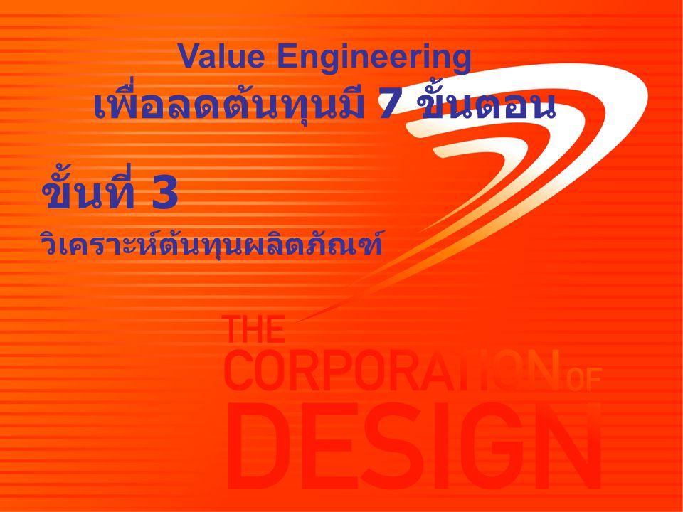ขั้นที่ 3 วิเคราะห์ต้นทุนผลิตภัณฑ์ Value Engineering เพื่อลดต้นทุนมี 7 ขั้นตอน