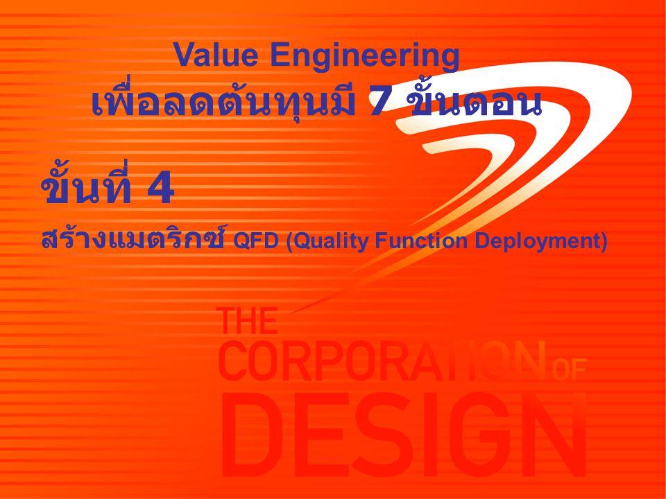ขั้นที่ 4 สร้างแมตริกซ์ QFD (Quality Function Deployment) Value Engineering เพื่อลดต้นทุนมี 7 ขั้นตอน
