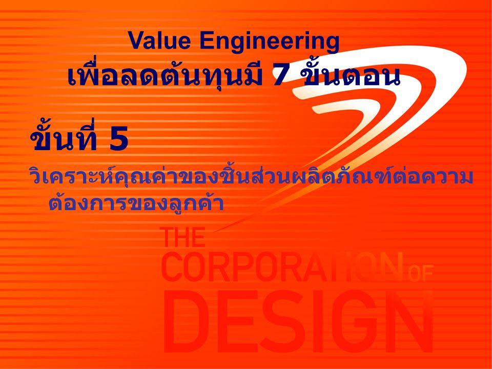ขั้นที่ 5 วิเคราะห์คุณค่าของชิ้นส่วนผลิตภัณฑ์ต่อความ ต้องการของลูกค้า Value Engineering เพื่อลดต้นทุนมี 7 ขั้นตอน