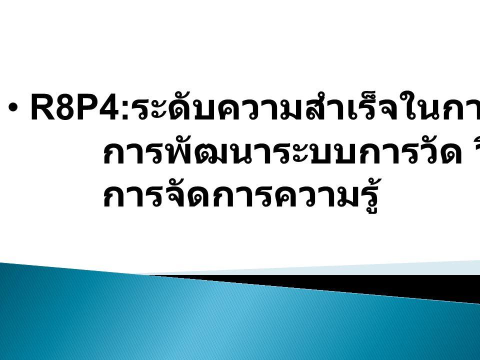 • R8P4: ระดับความสำเร็จในการบรรลุผลสัมฤทธิ์ การพัฒนาระบบการวัด วิเคราะห์ และ การจัดการความรู้