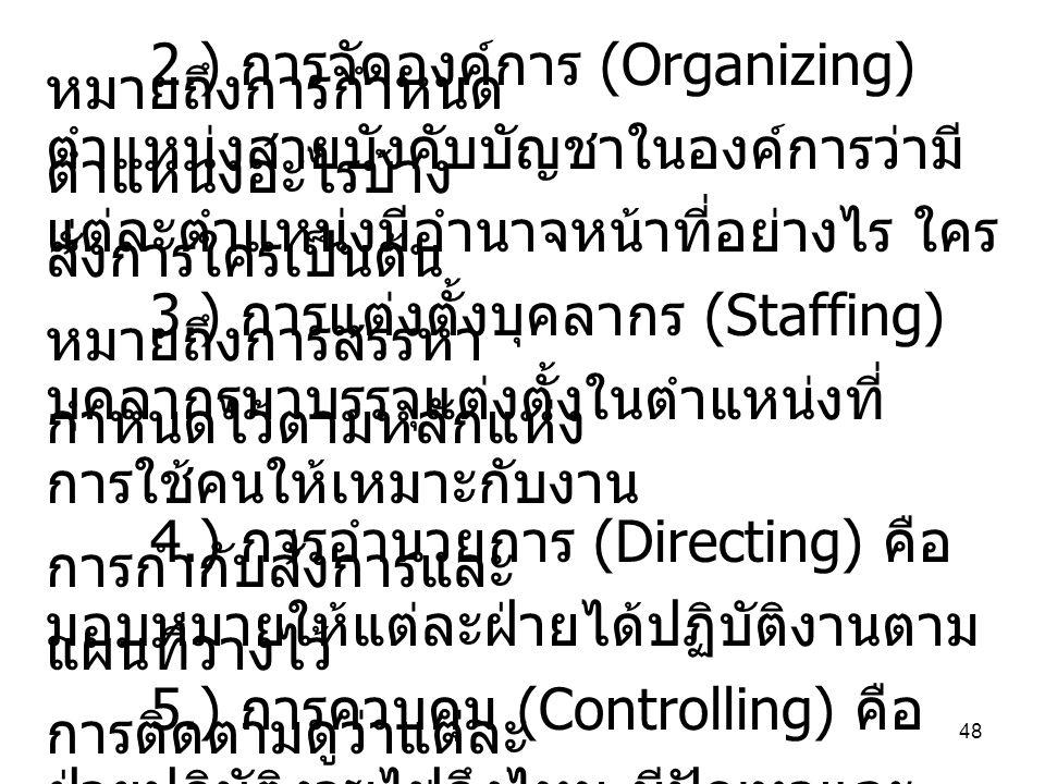 48 2.) การจัดองค์การ (Organizing) หมายถึงการกำหนด ตำแหน่งสายบังคับบัญชาในองค์การว่ามี ตำแหน่งอะไรบ้าง แต่ละตำแหน่งมีอำนาจหน้าที่อย่างไร ใคร สั่งการใคร