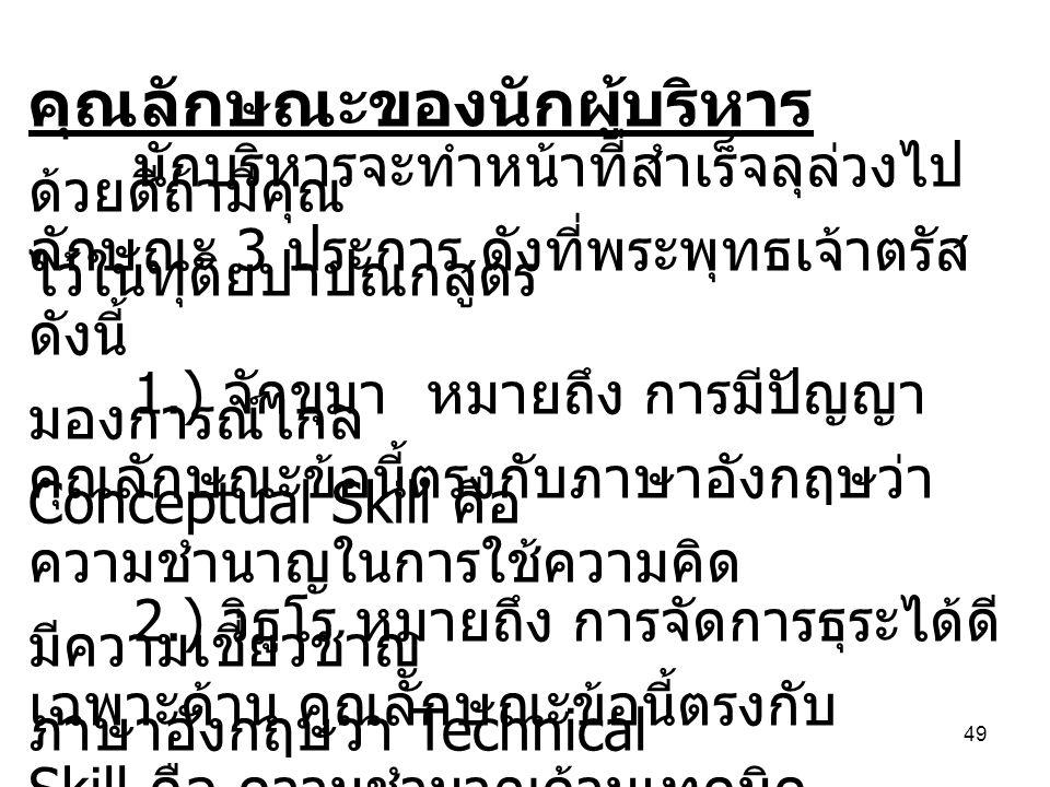 49 คุณลักษณะของนักผู้บริหาร นักบริหารจะทำหน้าที่สำเร็จลุล่วงไป ด้วยดีถ้ามีคุณ ลักษณะ 3 ประการ ดังที่พระพุทธเจ้าตรัส ไว้ในทุติยปาปณกสูตร ดังนี้ 1.) จัก