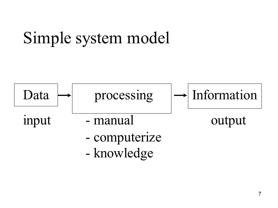 8 System inputs are called data, and system output are called Information.