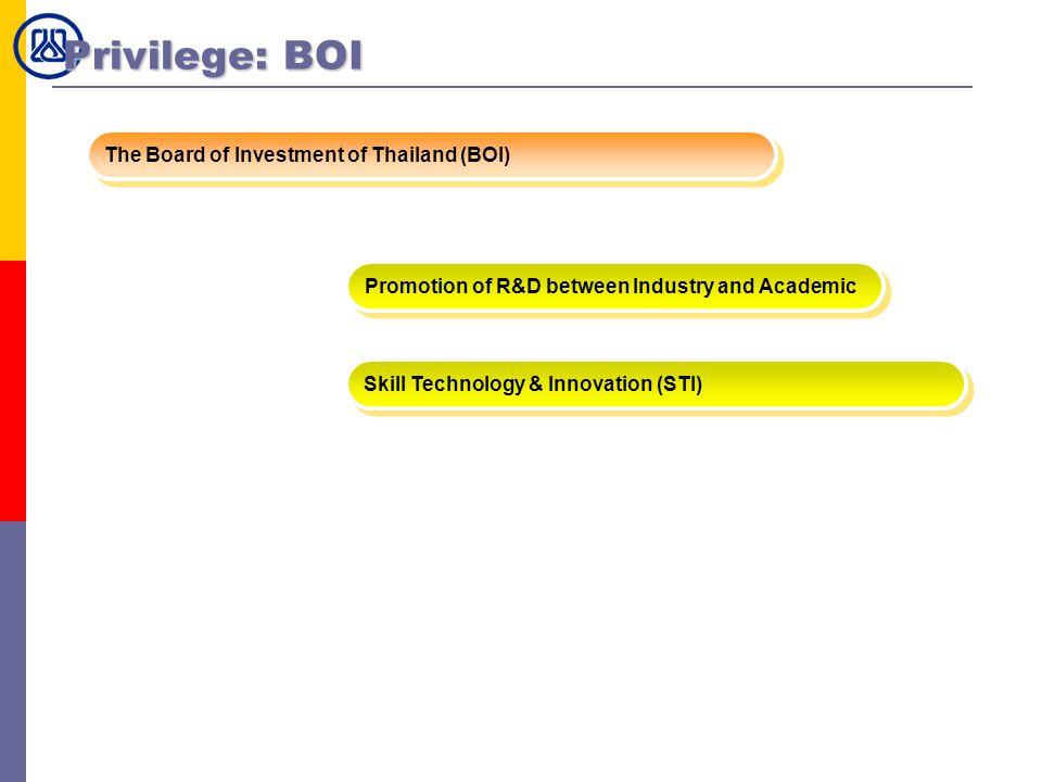 Privilege: BOI สิทธิประโยชน์ เงื่อนไข หมายเหตุ 1.ยกเว้นภาษีนำเข้า เครื่องจักรและ อุปกรณ์ 2.