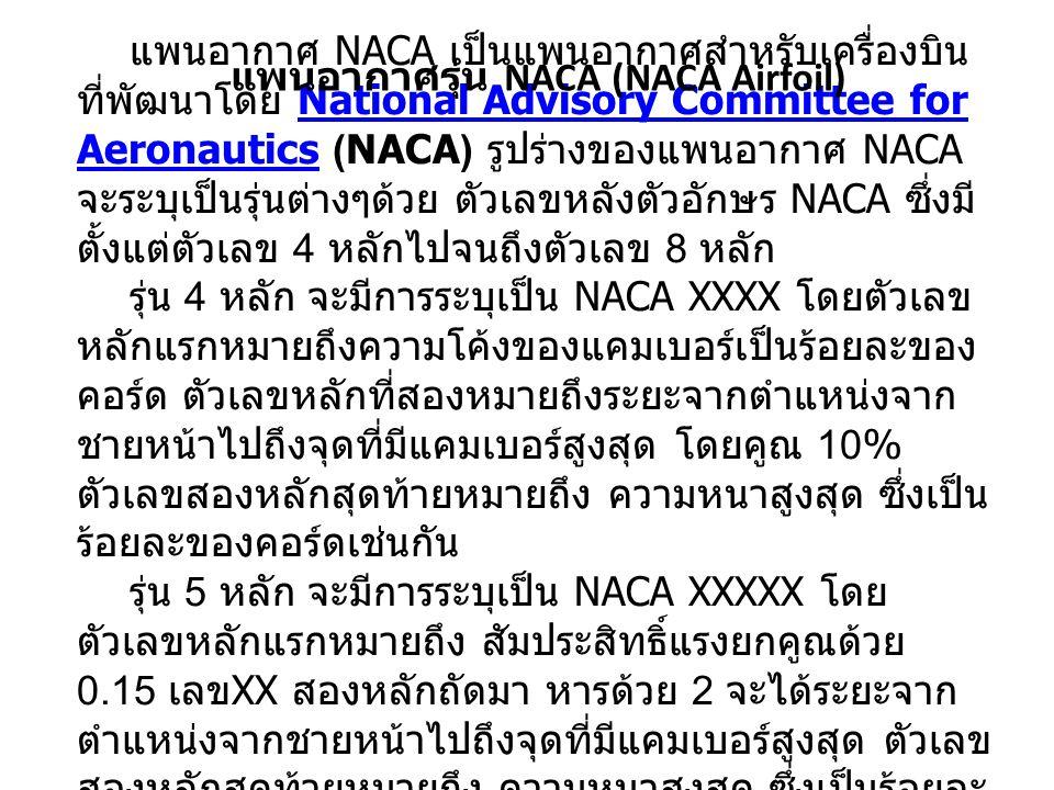 แพนอากาศ NACA เป็นแพนอากาศสำหรับเครื่องบิน ที่พัฒนาโดย National Advisory Committee for Aeronautics (NACA) รูปร่างของแพนอากาศ NACA จะระบุเป็นรุ่นต่างๆด