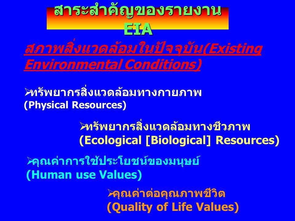 สาระสำคัญของรายงาน EIA สภาพสิ่งแวดล้อมในปัจจุบัน (Existing Environmental Conditions)  ทรัพยากรสิ่งแวดล้อมทางกายภาพ (Physical Resources)  ทรัพยากรสิ่