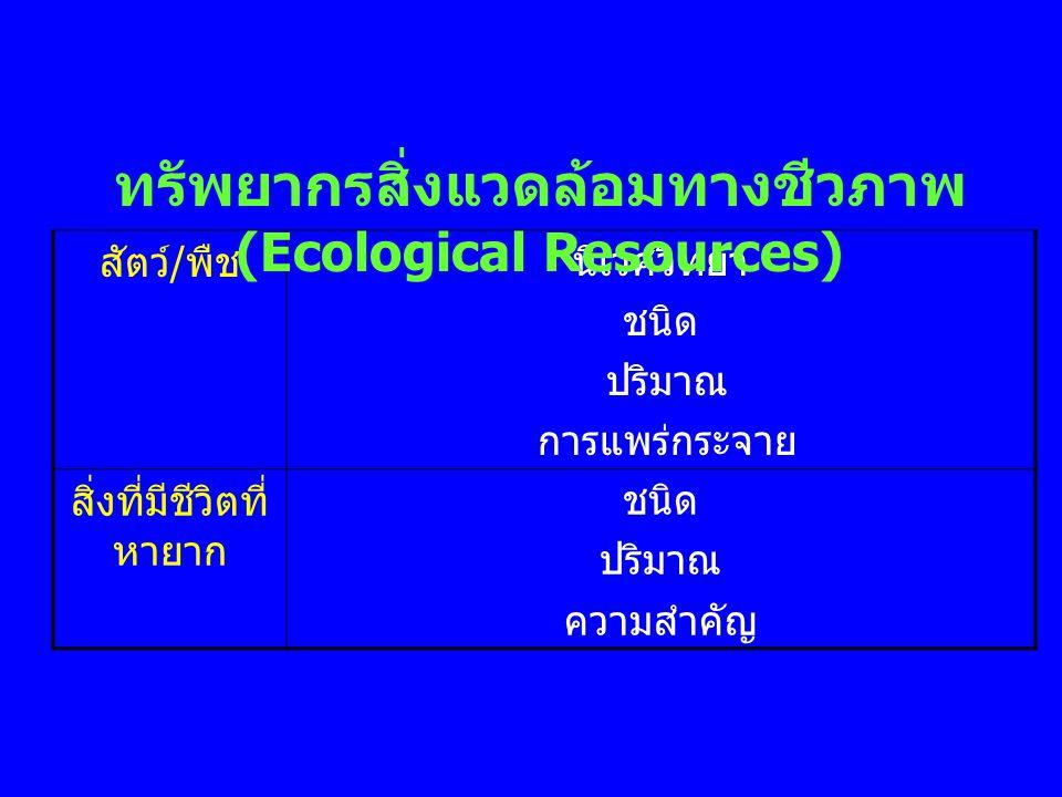 สัตว์ / พืชนิเวศวิทยา ชนิด ปริมาณ การแพร่กระจาย สิ่งที่มีชีวิตที่ หายาก ชนิด ปริมาณ ความสำคัญ ทรัพยากรสิ่งแวดล้อมทางชีวภาพ (Ecological Resources)