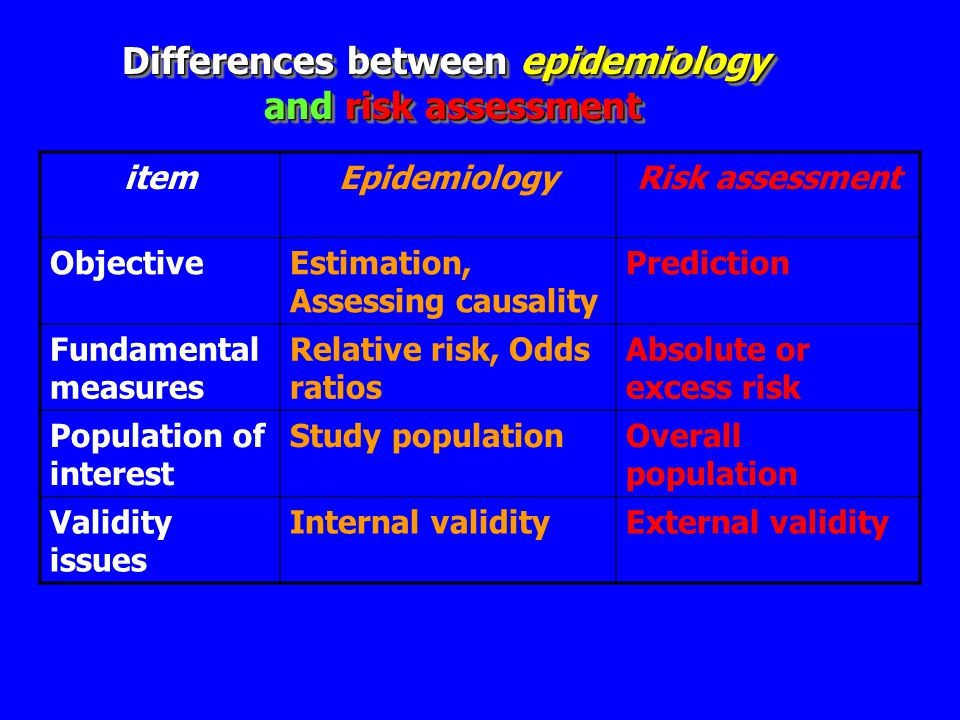 Differences between epidemiology and risk assessment Differences between epidemiology and risk assessment itemEpidemiologyRisk assessment ObjectiveEst