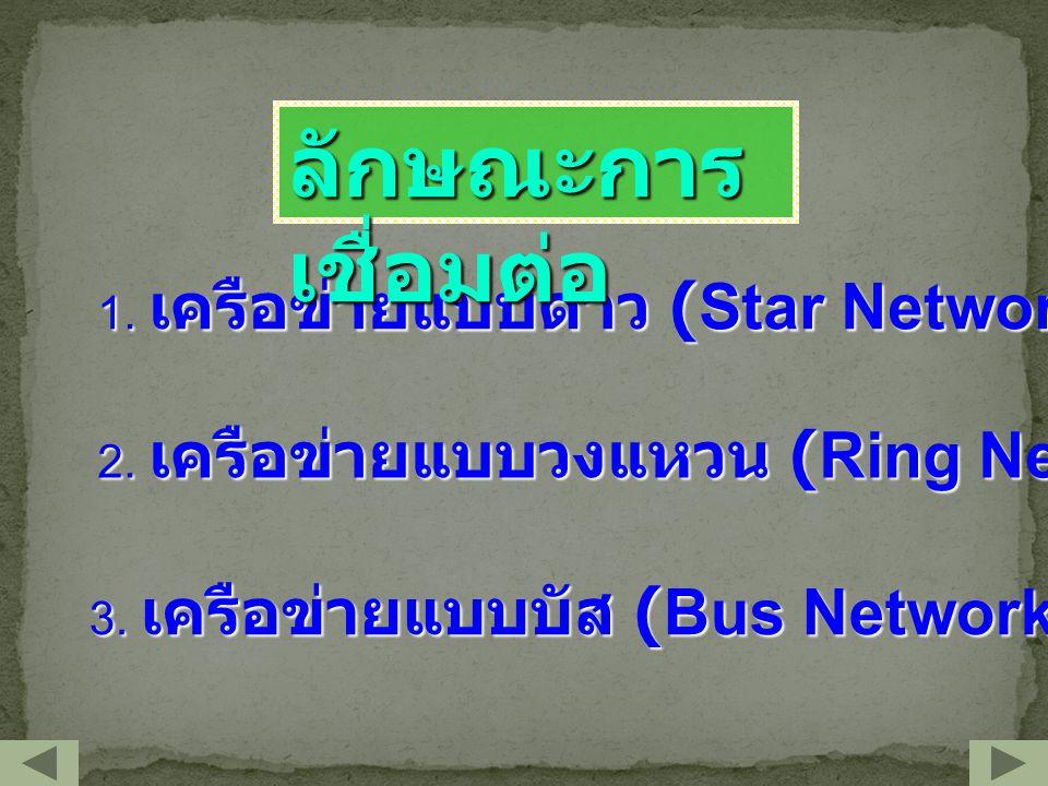 1. เครือข่ายแบบดาว (Star Network) 2. เครือข่ายแบบวงแหวน (Ring Network) 3. เครือข่ายแบบบัส (Bus Network) ลักษณะการ เชื่อมต่อ