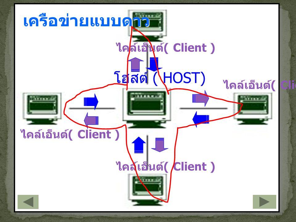 โฮสต์ ( HOST ) ไคล์เอ็นต์ ( Client ) เครือข่ายแบบดาว