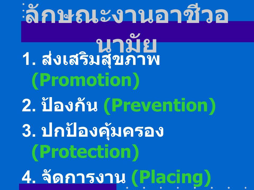 ขอบเขตขิองงานอา ชีวอนามัย 1.สืบค้น (IDENTIFY) 2. การประเมิน (EVALUATION) 3.