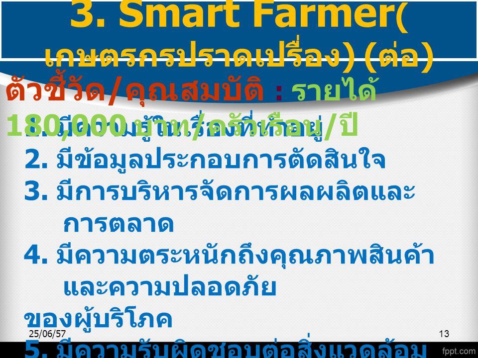 25/06/5713 3. Smart Farmer ( เกษตรกรปราดเปรื่อง ) ( ต่อ ) 1. มีความรู้ในเรื่องที่ทำอยู่ 2. มีข้อมูลประกอบการตัดสินใจ 3. มีการบริหารจัดการผลผลิตและ การ