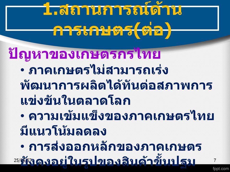 25/06/577 1. สถานการณ์ด้าน การเกษตร ( ต่อ ) ปัญหาของเกษตรกรไทย • ภาคเกษตรไม่สามารถเร่ง พัฒนาการผลิตได้ทันต่อสภาพการ แข่งขันในตลาดโลก • ความเข้มแข็งของ