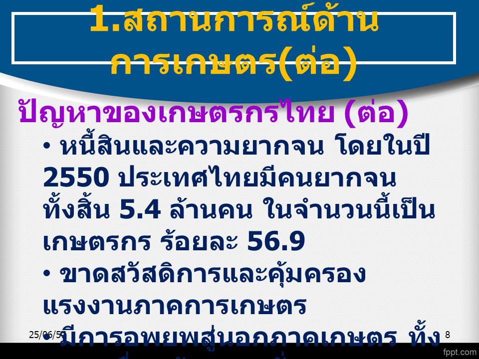 25/06/578 1. สถานการณ์ด้าน การเกษตร ( ต่อ ) ปัญหาของเกษตรกรไทย ( ต่อ ) • หนี้สินและความยากจน โดยในปี 2550 ประเทศไทยมีคนยากจน ทั้งสิ้น 5.4 ล้านคน ในจำน