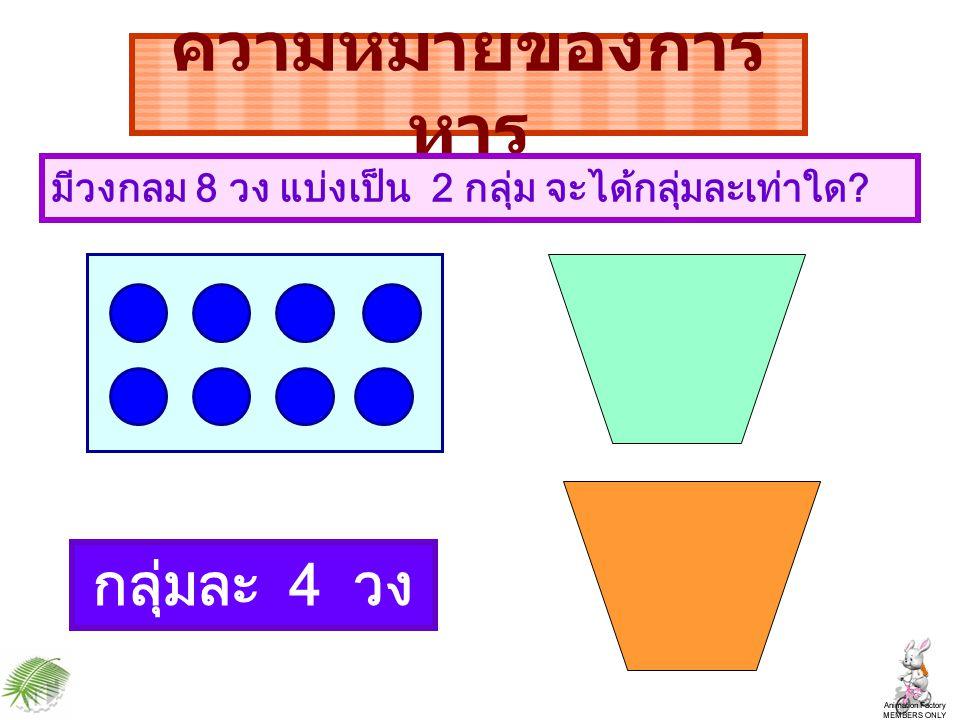 ความหมายของการ หาร มีวงกลม 8 วง แบ่งเป็น 2 กลุ่ม จะได้กลุ่มละเท่าใด? กลุ่มละ 4 วง