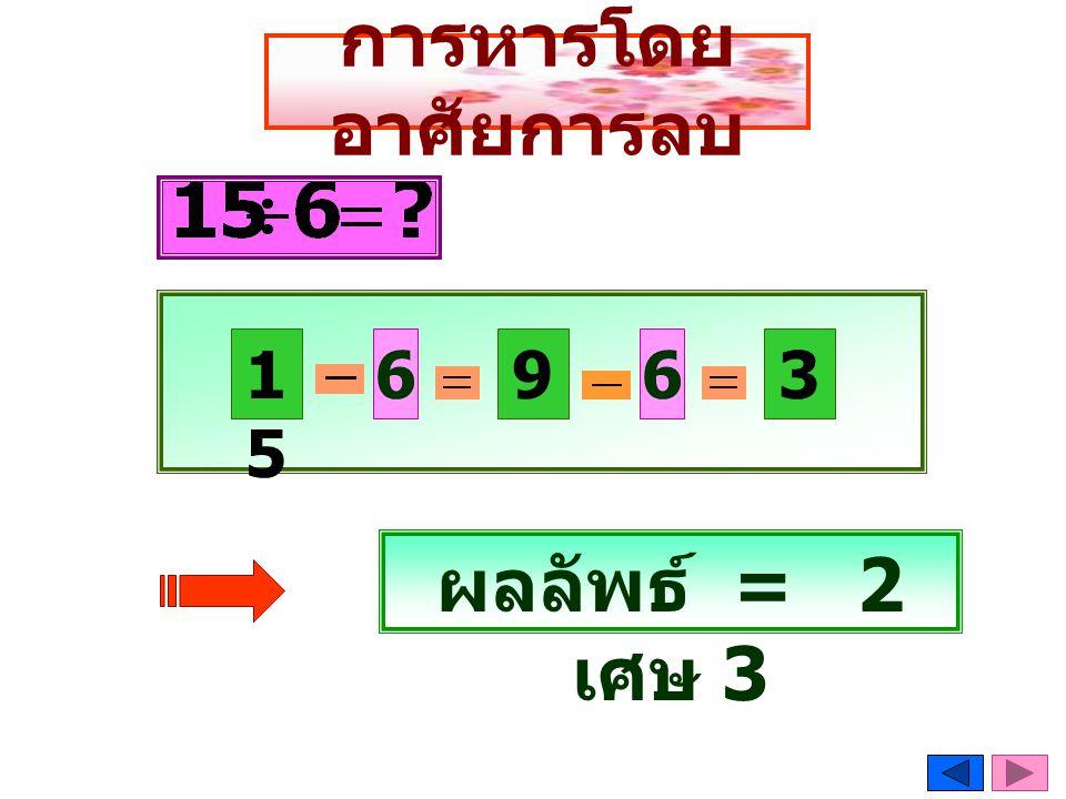 การหารโดย อาศัยการลบ 1515 966 3 ผลลัพธ์ = 2 เศษ 3