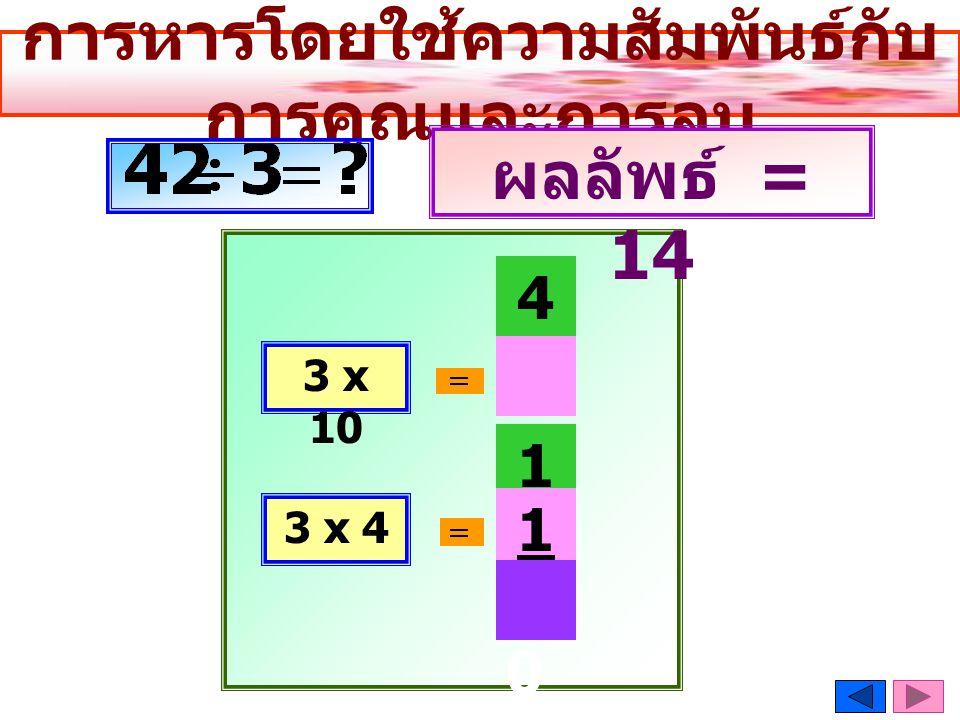 การหารโดยใช้ความสัมพันธ์กับ การคูณและการลบ 4242 3 x 10 30 30 ผลลัพธ์ = 14 1212 3 x 4 1212 0