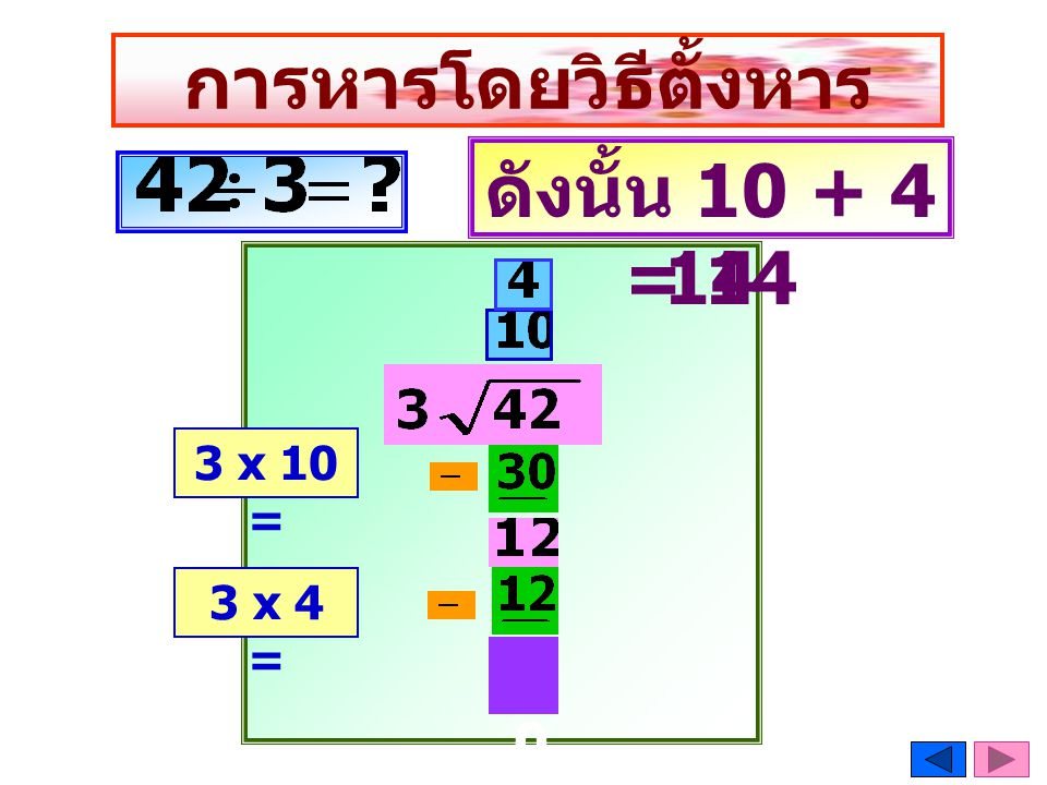 การหารโดยวิธีตั้งหาร ผลลัพธ์ = 14 3 x 10 = 3 x 4 = 0 ดังนั้น 10 + 4 = 14