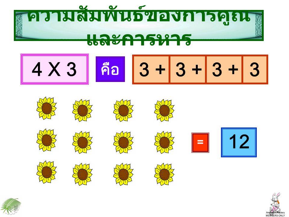 คือ = 4 ความสัมพันธ์ของการคูณ และการหาร 12 3 แบ่ง 12 ออกเป็นกลุ่มๆ ละ 3 ผลลัพธ์