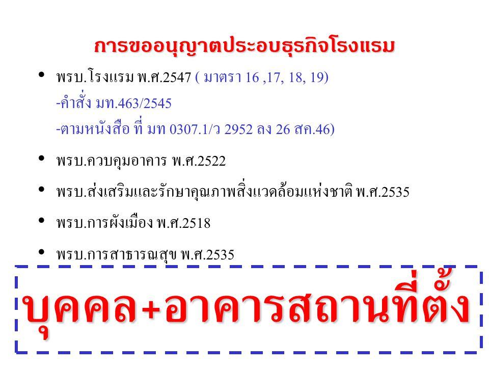 การขออนุญาตประอบธุรกิจโรงแรม • พรบ. โรงแรม พ. ศ.2547 ( มาตรา 16,17, 18, 19) - คำสั่ง มท.463/2545 - ตามหนังสือ ที่ มท 0307.1/ ว 2952 ลง 26 สค.46) • พรบ