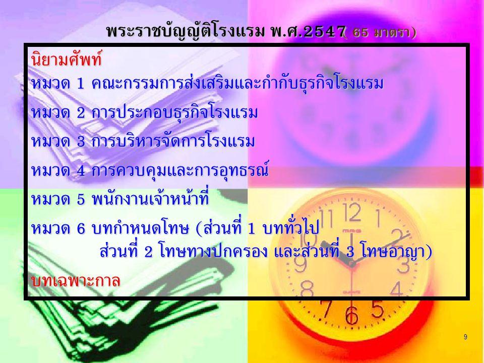 คำสั่งกระทรวงมหาดไทย ที่ 463/2545 ลงวันที่ 18 ธันวาคม 2545  กำหนดหลักเกณฑ์การขออนุญาต  การพิจารณาอนุญาต