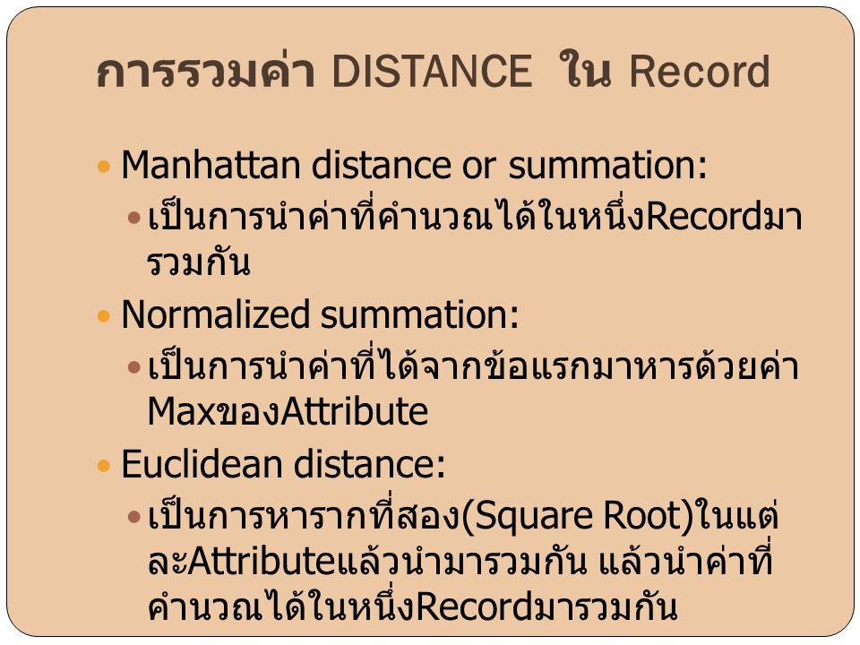 การรวมค่า DISTANCE ใน Record  Manhattan distance or summation:  เป็นการนำค่าที่คำนวณได้ในหนึ่ง Record มา รวมกัน  Normalized summation:  เป็นการนำค